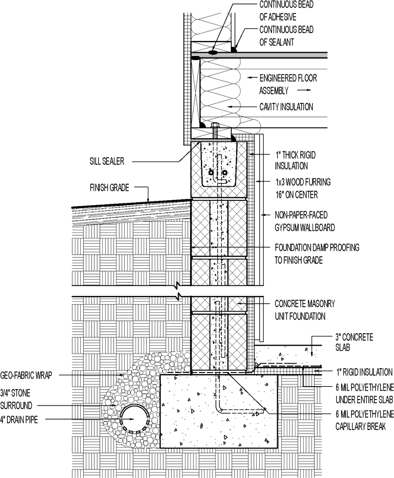 insulated basement  concrete block with 1