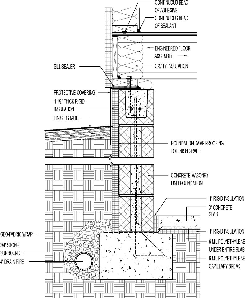 Insulated Basement Concrete Block With 1 1 2in Exterior