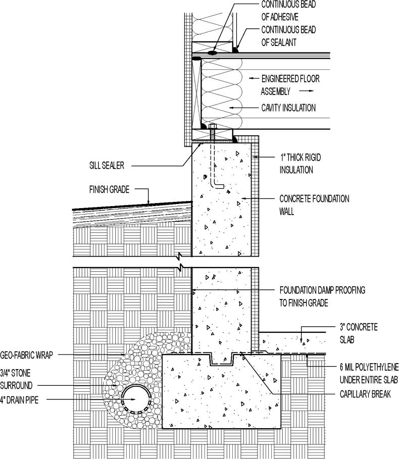 insulated crawl space poured concrete w 1 in interior rigid foam greenbuildingadvisor. Black Bedroom Furniture Sets. Home Design Ideas