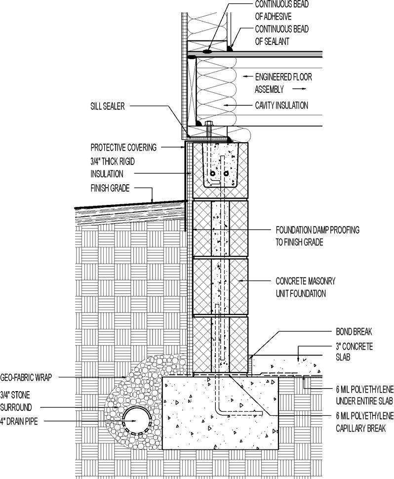 Crawlspace Framing Diagram Circuit Connection Diagram