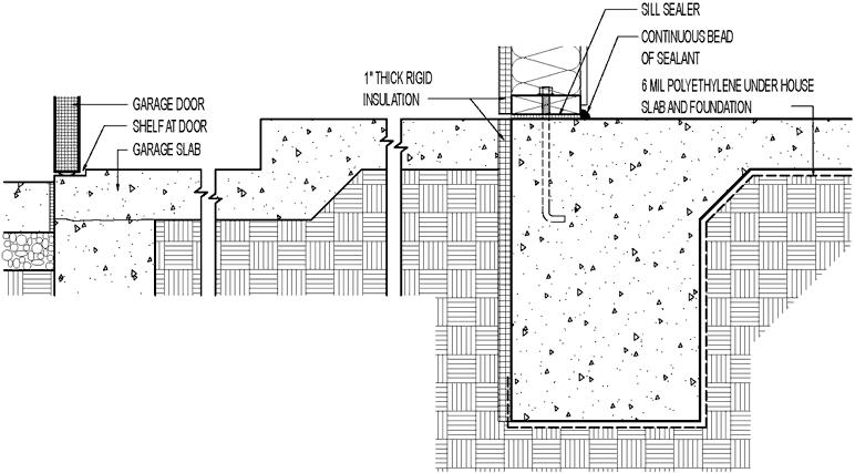 Monolithic To Garage Slab Transition W 1 In Rigid Foam
