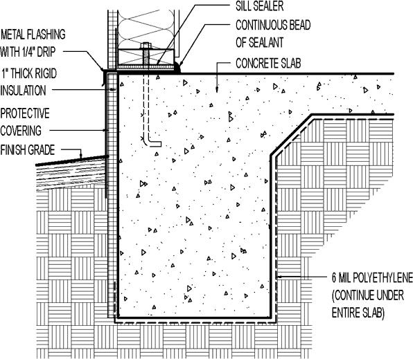 Monolithic Slab W 1 In Rigid Foam Greenbuildingadvisor