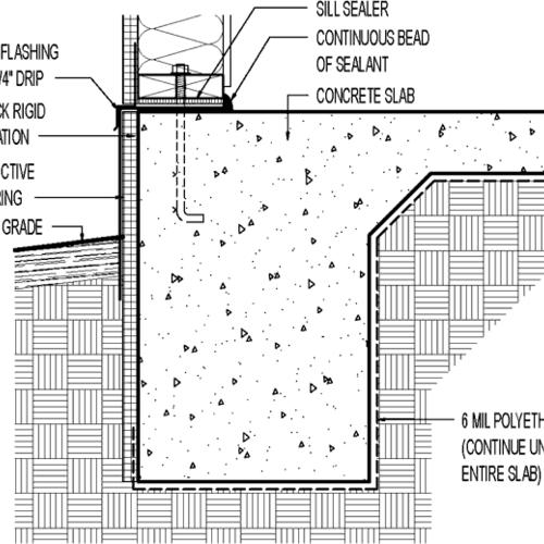Monolithic Slab w/ 1-in. Rigid Foam - GreenBuildingAdvisor