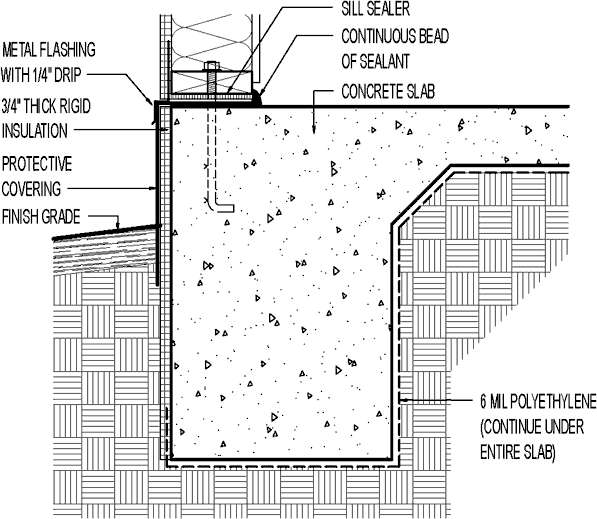 Monolithic Slab W 3 4 In Rigid Foam Greenbuildingadvisor