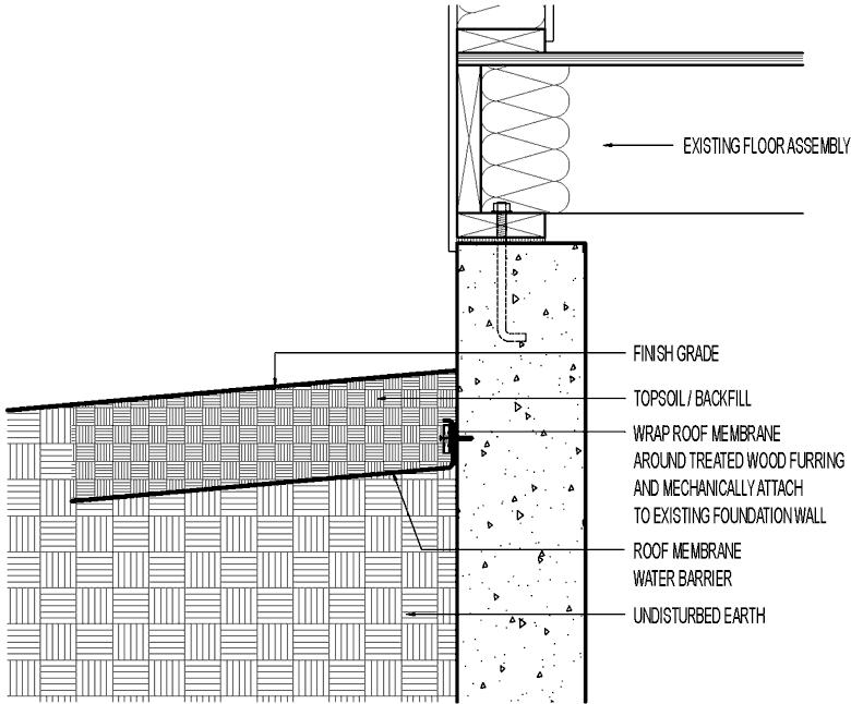 Underground Water Barrier Retrofit Rubber Membrane