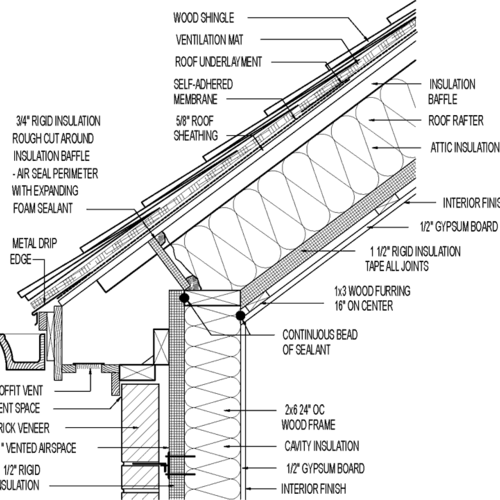 Vented Roof Amp Siding For Cold Climate Cathedral Ceiling