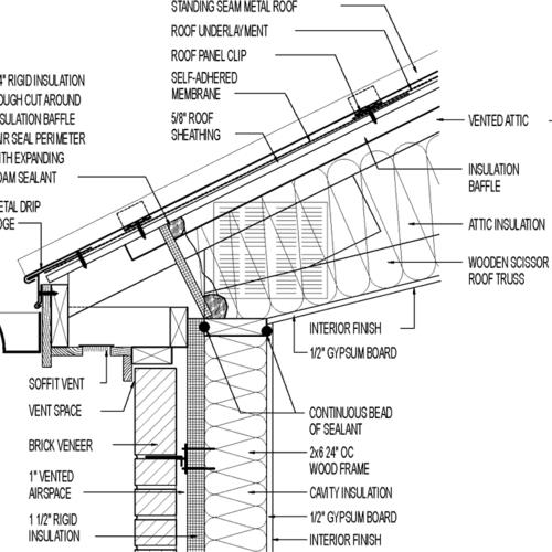 vented attic  u0026 siding for cold climate  scissor truss