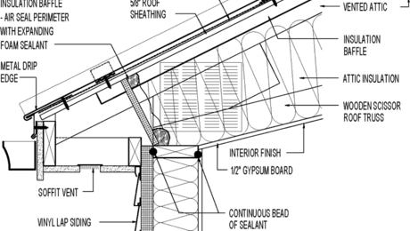 Vented Attic for Hot Climate (Scissor Truss)  Metal Roofing