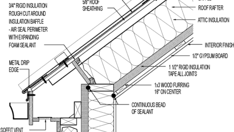 Vented Roof Amp Siding For Mixed Climate Cathedral Ceiling