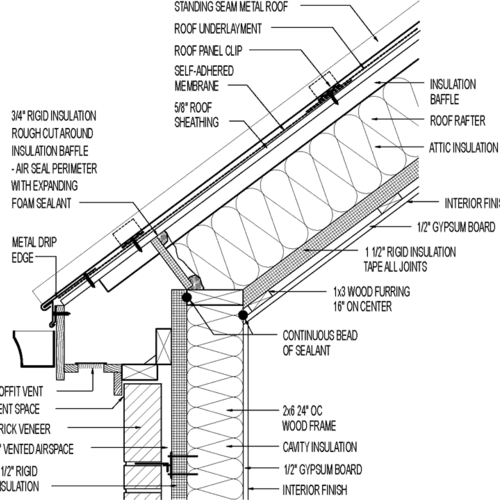 Vented Roof Amp Siding For Cold Climate Metal Roofing