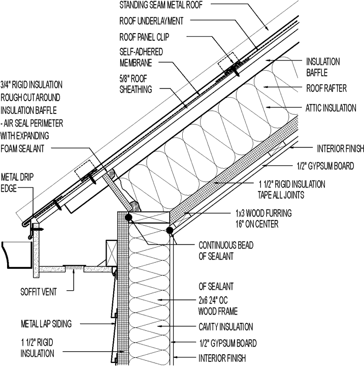 Vented roof for cold climate metal roofing metal lap siding over drawing detail publicscrutiny Images