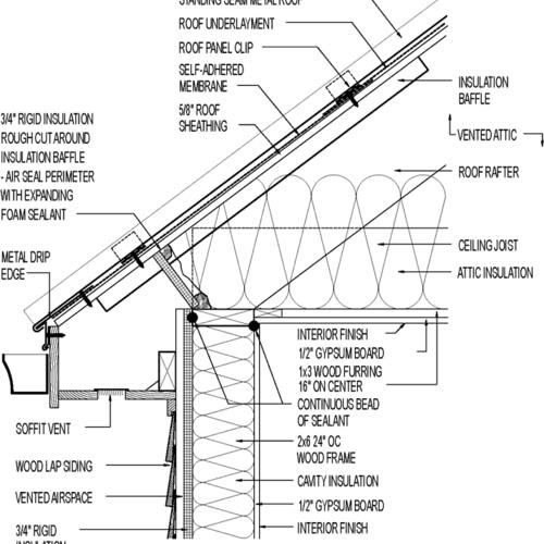 Ceiling Metal Furring Details Taraba Home Review