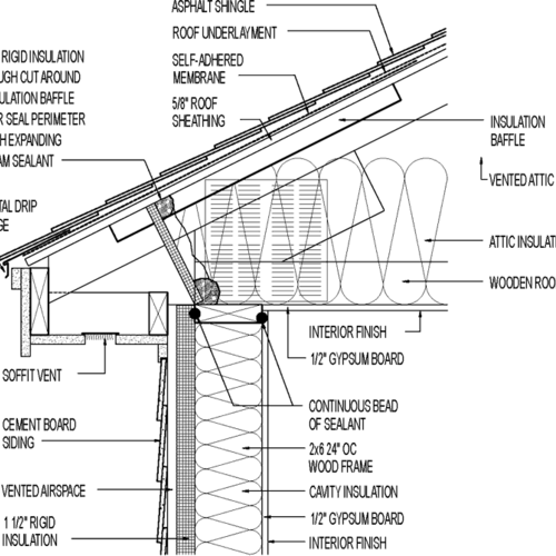 Vented Attic Amp Siding For Cold Climate Raised Heel Truss