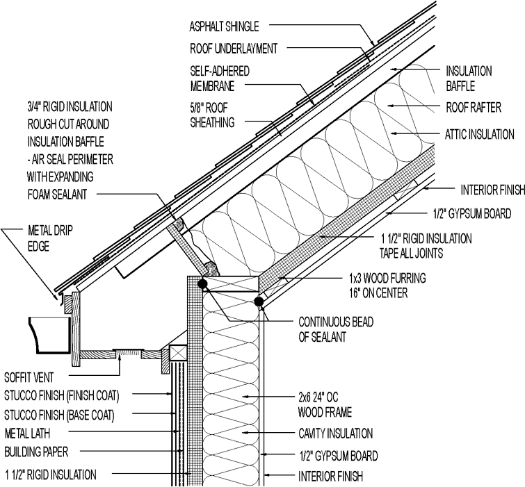 Vented Roof For Cold Climate Cathedral Ceiling Asphalt