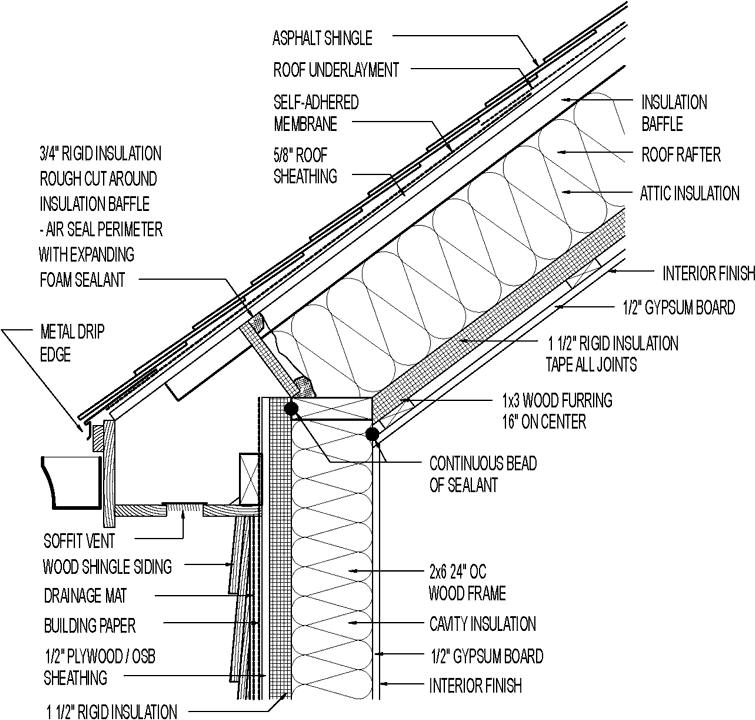 Vented Roof Amp Siding For Cold Climate Asphalt Roofing