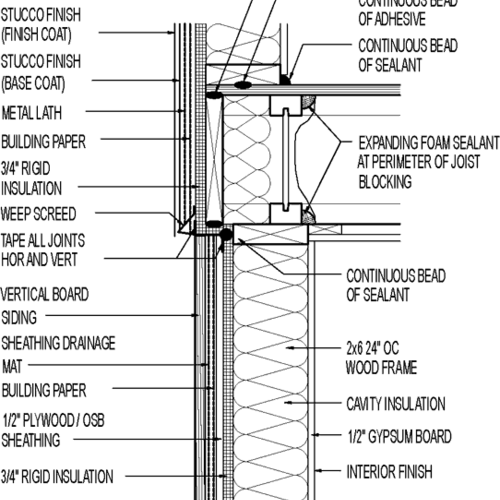 Wall Section Stucco Exterior Above Vertical Board Siding 3 4 Rigid Insulation