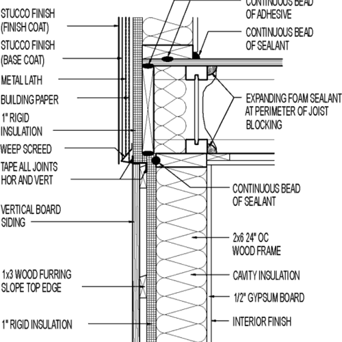 Wall Section Stucco Exterior Above Vertical Board