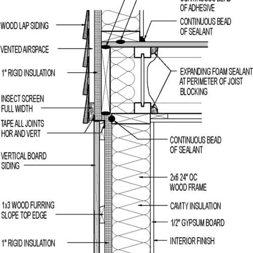 Wall Section Wood Lap Siding Above Vertical Board