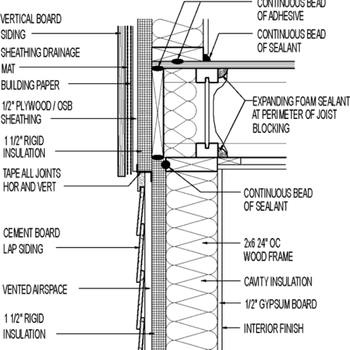 Wall Section Vertical Board Siding Above Cement