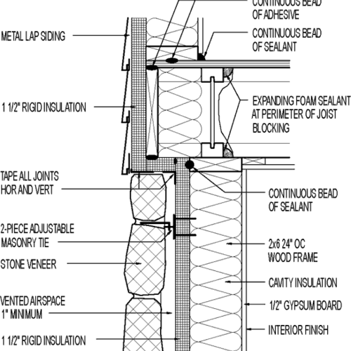 Wall Section Metal Lap Siding Above Stone Veneer