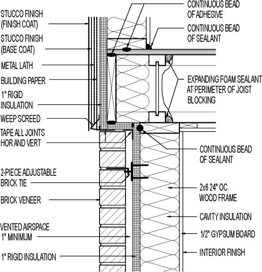 Wall Section Stucco Exterior Above Brick Veneer 1