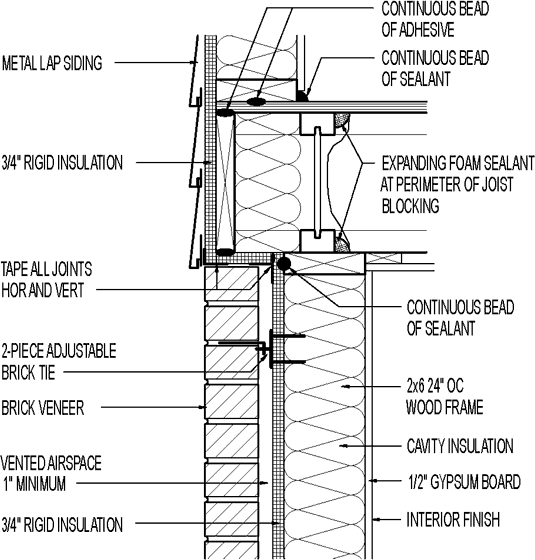 Wall Section Metal Lap Siding Above Brick Veneer