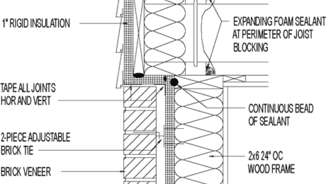 Wall Section Vinyl Lap Siding Above Brick Veneer