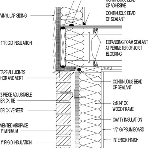 Wall Section // Vinyl Lap Siding // Above Brick Veneer