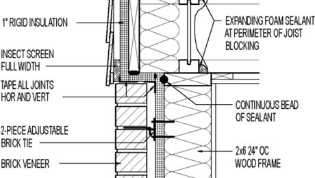 Multiple-Siding Wall Section: Fiber Cement Over Brick Veneer