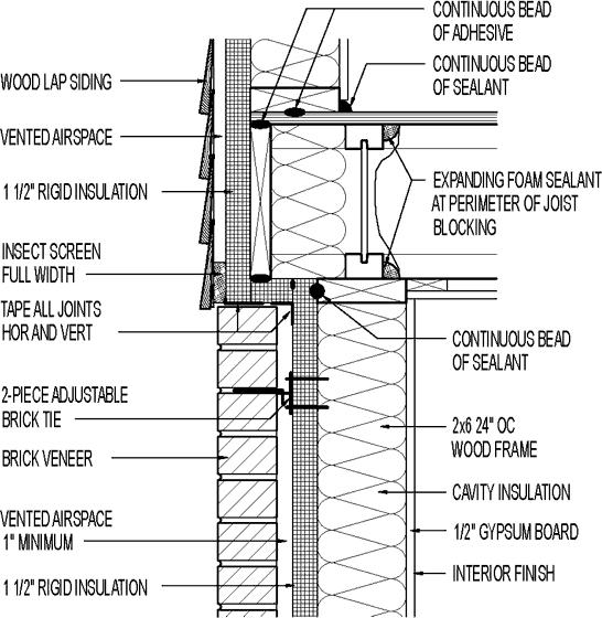 Wall Section Wood Lap Siding Above Brick Veneer 1