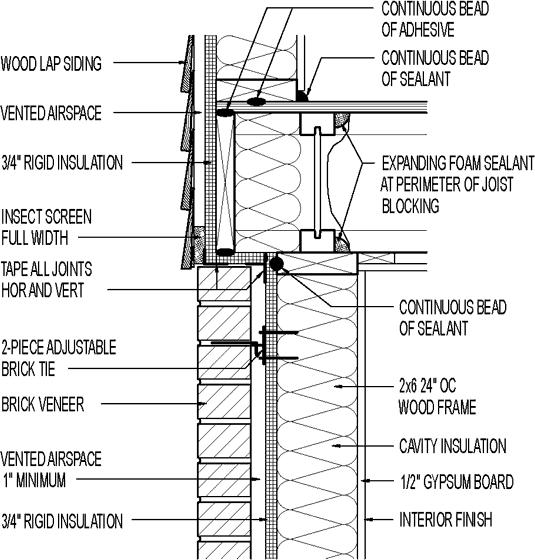 Wall Section Wood Lap Siding Above Brick Veneer 3