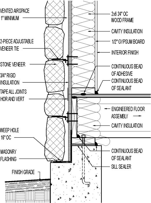 Wall Section Stone Veneer 3 4 Quot Rigid Insulation