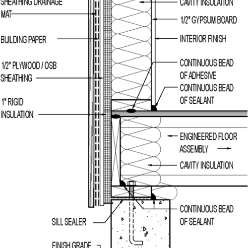 Wall Section Vertical Board Siding 1 Quot Rigid