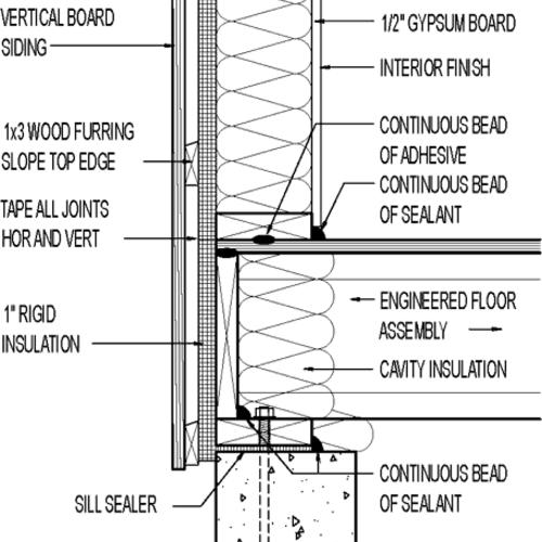 wall section      vertical board siding      1 u0026quot  rigid