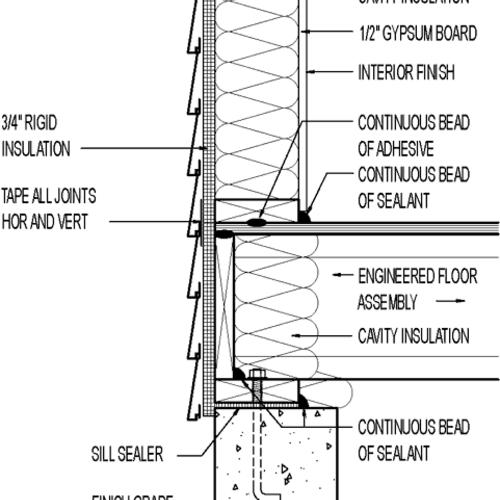 Wall Section Vinyl Lap Siding 3 4 Quot Rigid Insulation