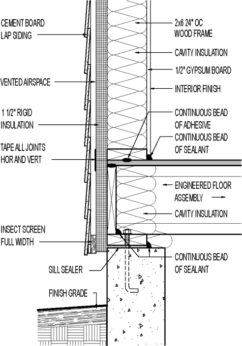 Cement Board Details : Wall section cement board lap siding quot rigid