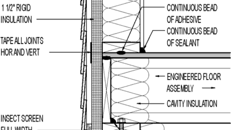 Plan Detail Cement Board Lap Siding 1 1 2 Quot Rigid