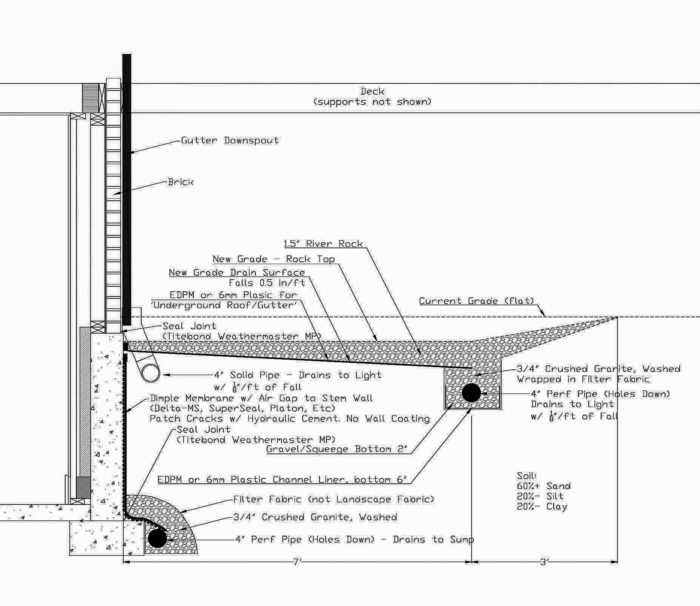 Tackling A Basement Water And Radon Issue