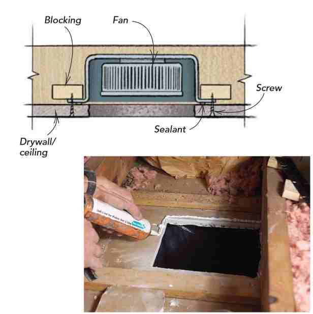 Bathroom exhaust fans greenbuildingadvisor important to caulk the crack between the fan housing and the ceiling drywall image credit images 3 and 4 fine homebuilding exhaust aloadofball