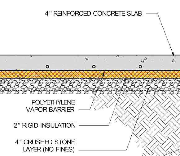 Polyethylene Under Concrete Slabs Greenbuildingadvisor