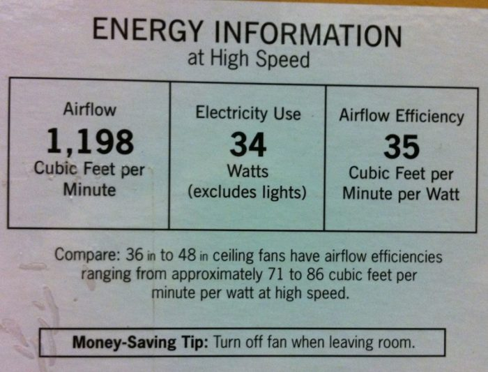 Ceiling Fan Label Shows A Very Low Efficacy Mostly Because The Blades Are Short 24 Image Credit 2 Energy Vanguard