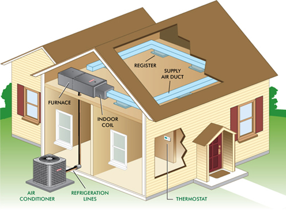 All About Furnaces and Duct Systems - GreenBuildingAdvisor on mobile home countertops, mobile home electrical, mobile home wiring, mobile home light fixtures, mobile home duct kit, mobile home vents, mobile home rain gutters, mobile home plumbing, mobile home water heaters, mobile home walls, mobile home pipes, mobile home chimneys, mobile home fireplaces, mobile home vinyl siding,