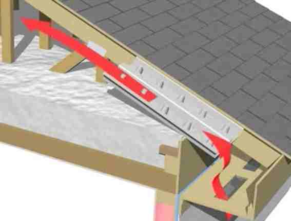 All About Attic Venting - GreenBuildingAdvisor