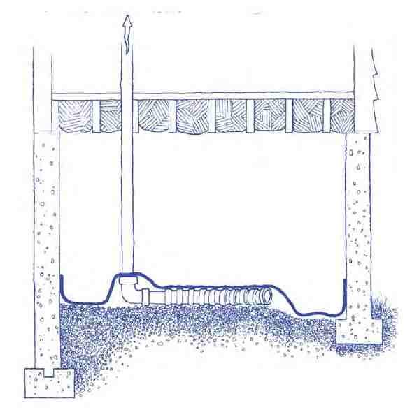 All About Radon Greenbuildingadvisor