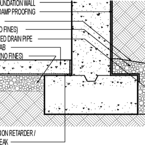 Drain Eze Basement Waterproofing Footing System: CODE TIP: Footing Drains And Foundation Waterproofing