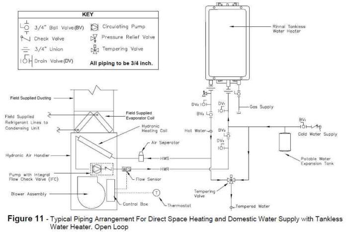 choosing hvac equipment for an energy efficient home rh greenbuildingadvisor com