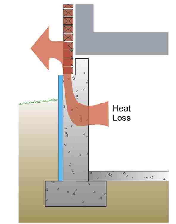 How to insulate a basement wall greenbuildingadvisor - Exterior basement wall insulation ...