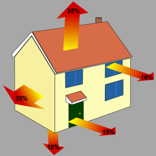 How to Perform a Heat-Loss Calculation — Part 2 - GreenBuildingAdvisor