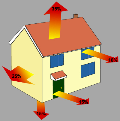 how to detect heat loss in a house