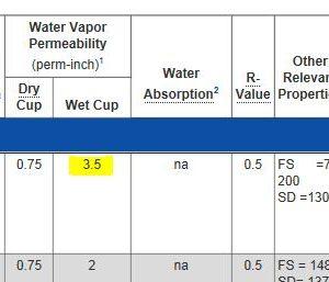 Marvelous Service Cavities For Wiring And Plumbing Greenbuildingadvisor Wiring Cloud Pendufoxcilixyz